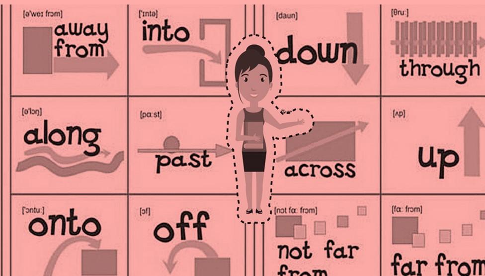 Các giới từ trong tiếng Anh chỉ sự chuyển động