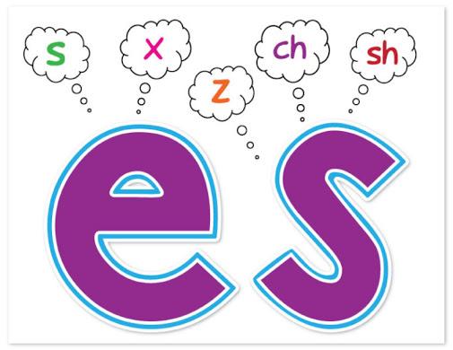 Cách phát âm s/es trong tiếng Anh