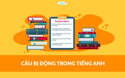 Câu bị động trong tiếng Anh: định nghĩa, cấu trúc, cách dùng và bài tập