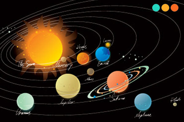 Các sao trong hệ mặt trời trong tiếng Anh