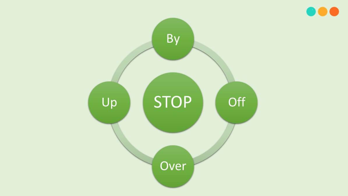 cấu trúc stop