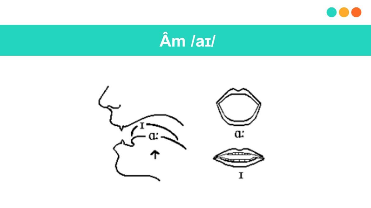 Nguyên âm đôi trong tiếng Anh