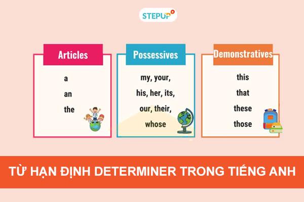 Từ hạn định determiner trong tiếng Anh