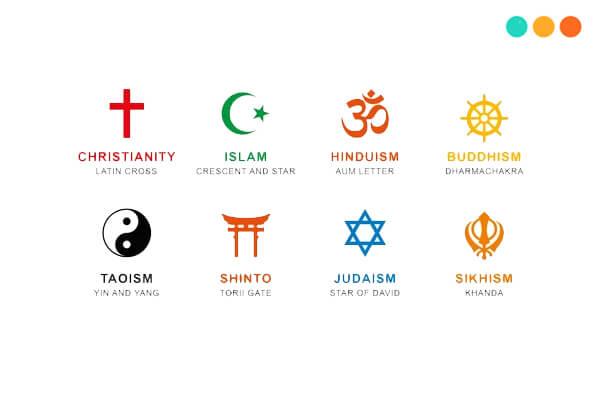 từ vựng tiếng Anh về tôn giáo