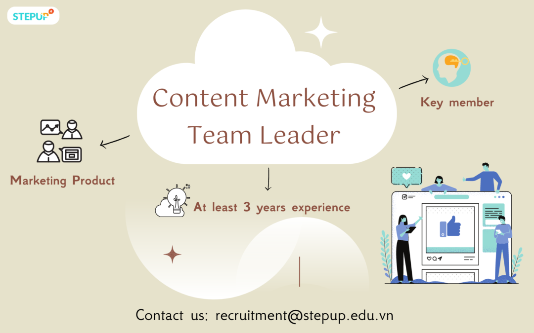 Content Marketing Team Leader